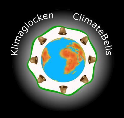 Klimaglocken